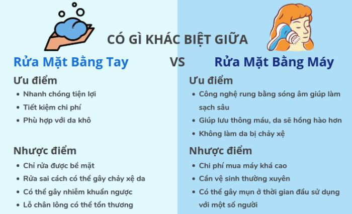 may rua mat vs rua mat bang tay